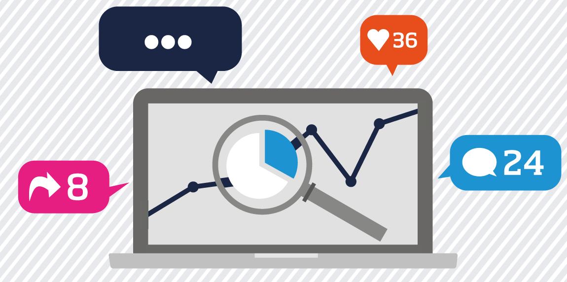 Analyse af din indsats på sociale medier